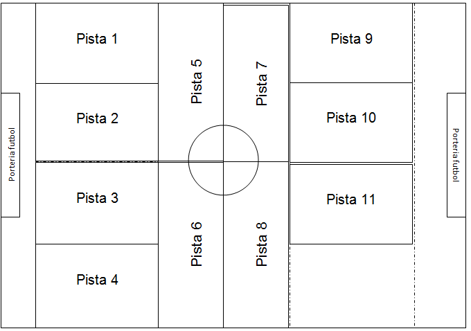 pistas-korfball